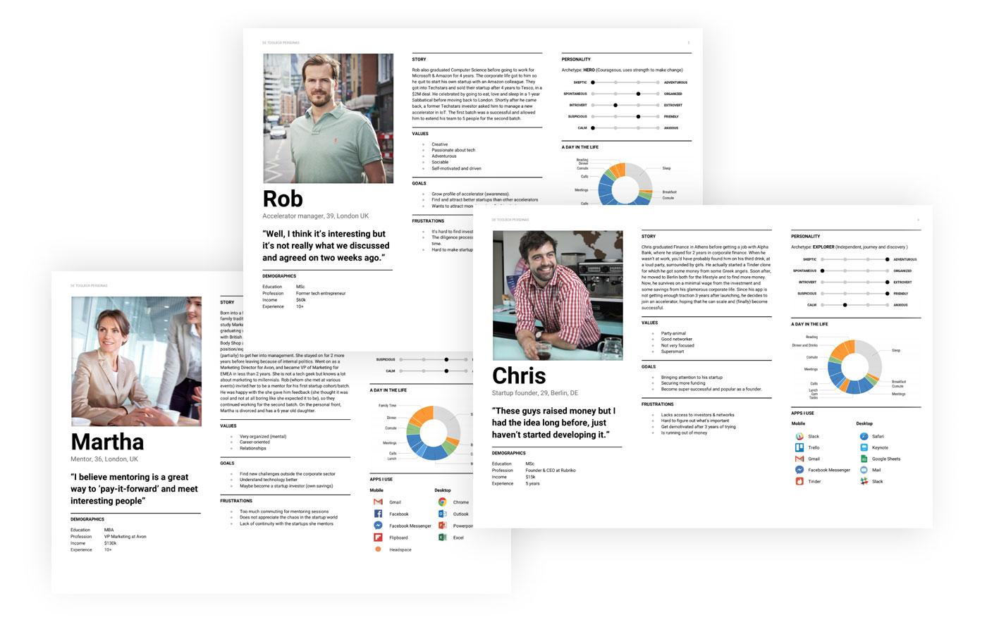 Startup Persona Templates | DE Toolbox